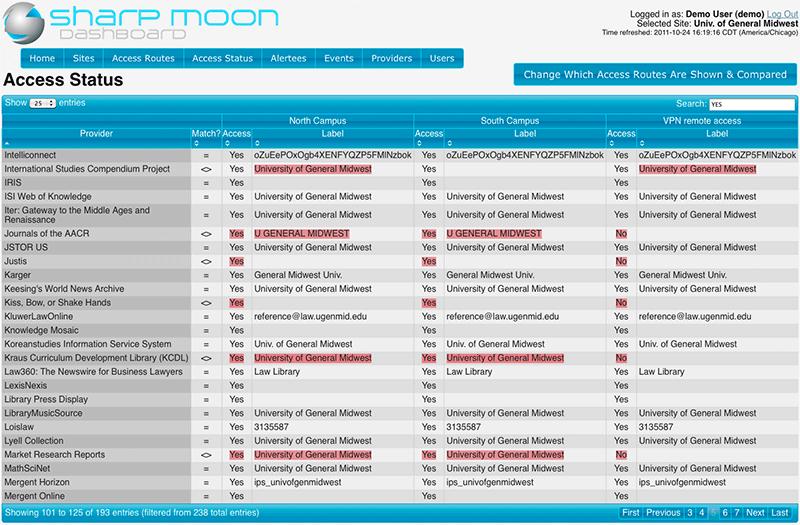 Screenshot of Access Status display.